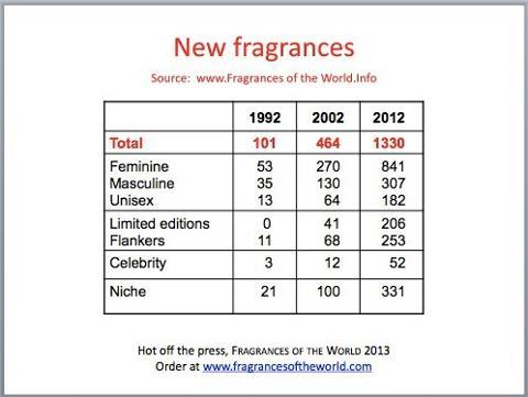 statistika romana granatova