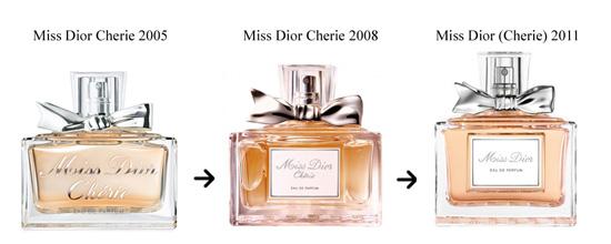 Source: www.la-parfum.com.ua